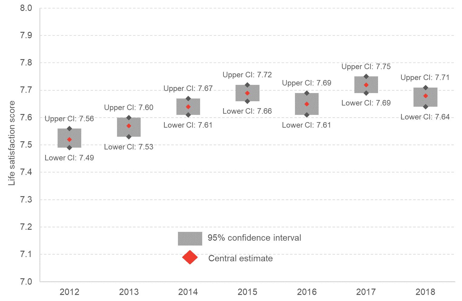 Blog 1 Chart 1